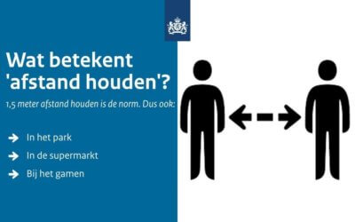 Alles is afstand?